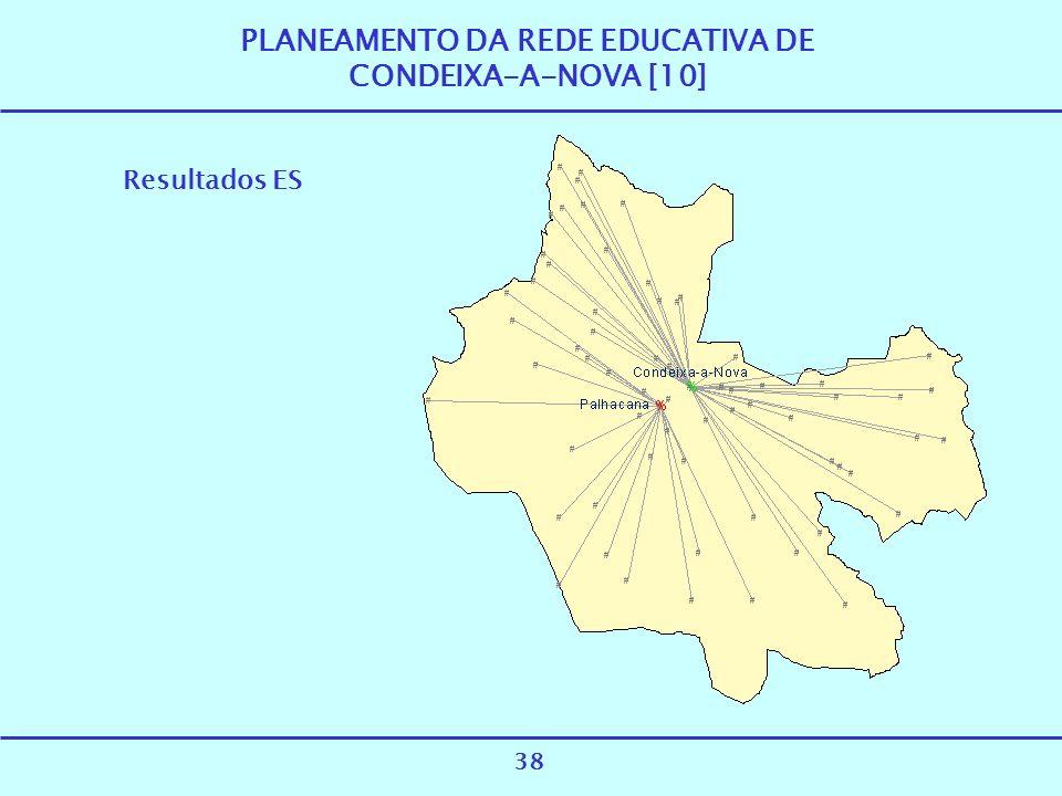 PLANEAMENTO DA REDE EDUCATIVA DE CONDEIXA-A-NOVA [10]
